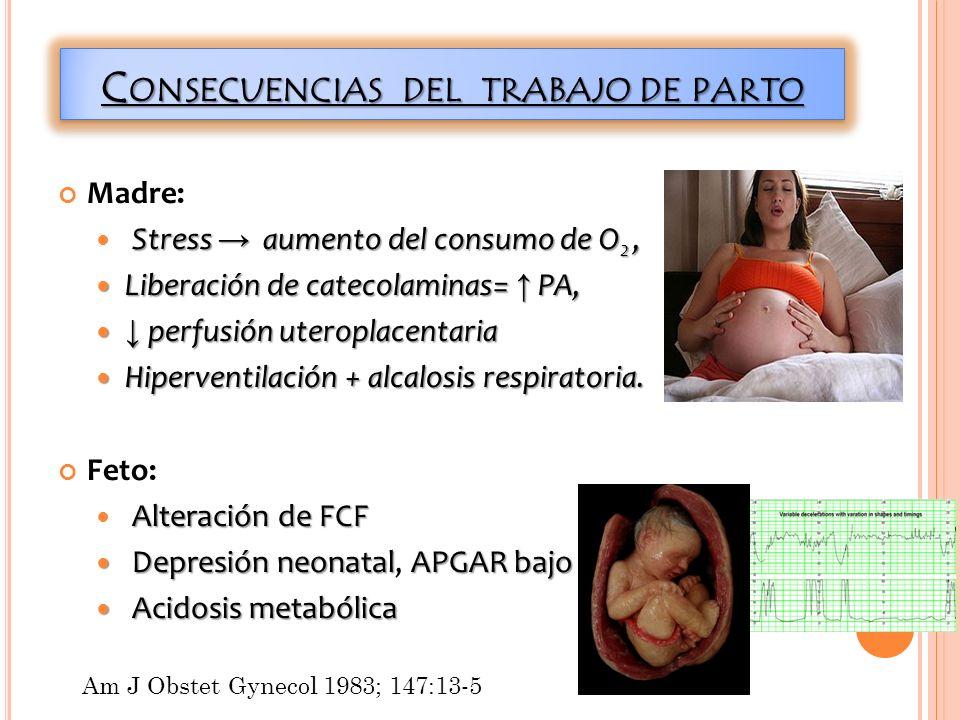 ANALGESIA EPIDURAL Efectivo alivio del dolor con pocos EA neonato.