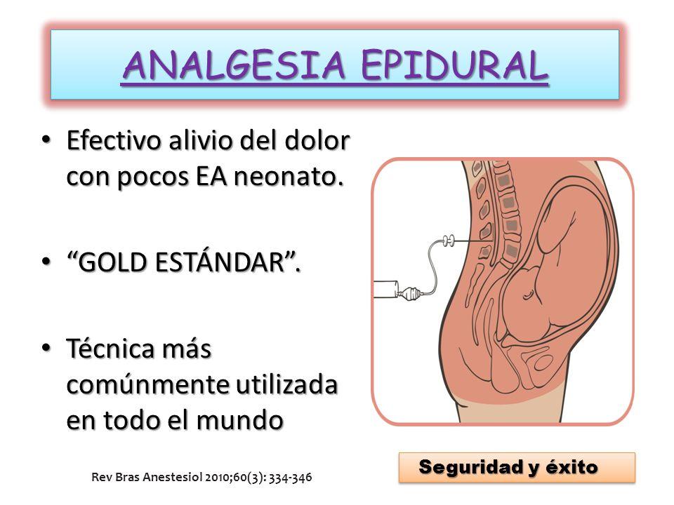 ANALGESIA EPIDURAL Encuesta a 1000 mujeres que tuvieron parto vaginal que eligieron una variedad de técnicas analgésicas para T de P: Alivio del dolor y satisfacción con la experiencia del parto fue mayor en ptes con analgesia epidural