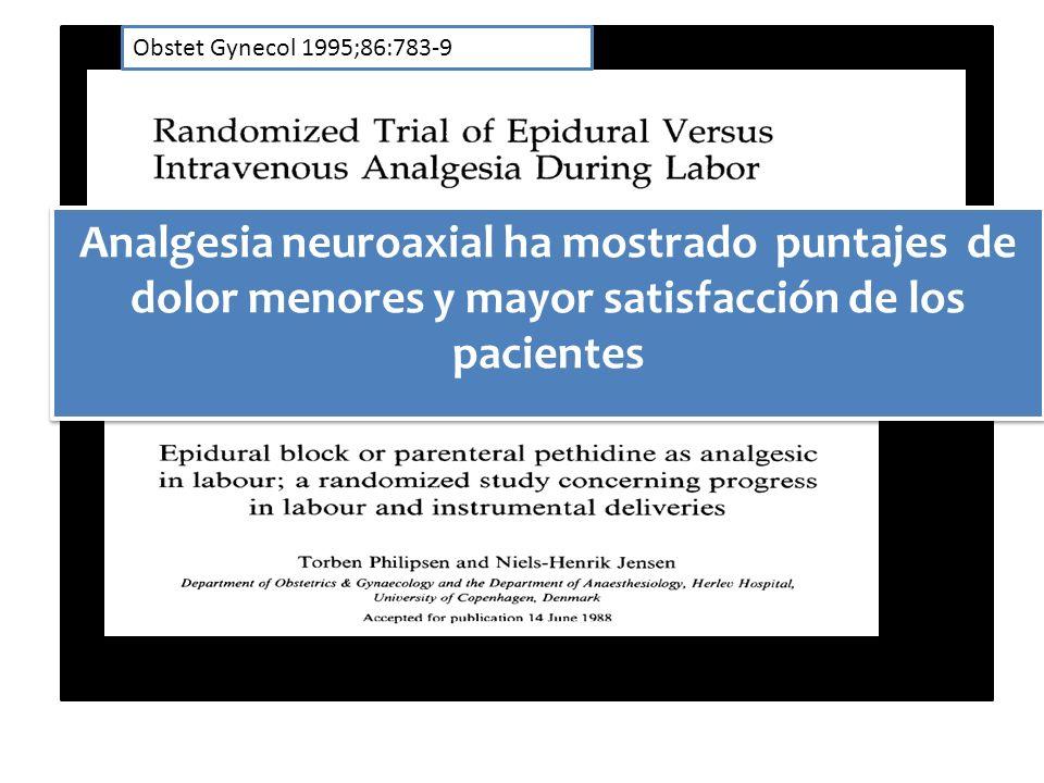 European Journal of Obstetrics & Gynecology and Reproductive Biology, 30 (1989) 27-333 Obstet Gynecol 1995;86:783-9 Analgesia neuroaxial ha mostrado puntajes de dolor menores y mayor satisfacción de los pacientes