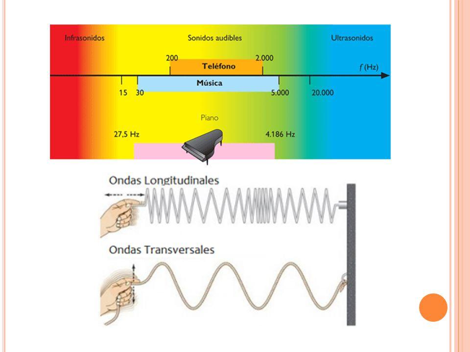 SONIDO El sonido, en física, es cualquier fenómeno que involucre la propagación en forma de ondas elásticas (sean audibles o no) que esté generando el movimiento vibratorio de un cuerpo.