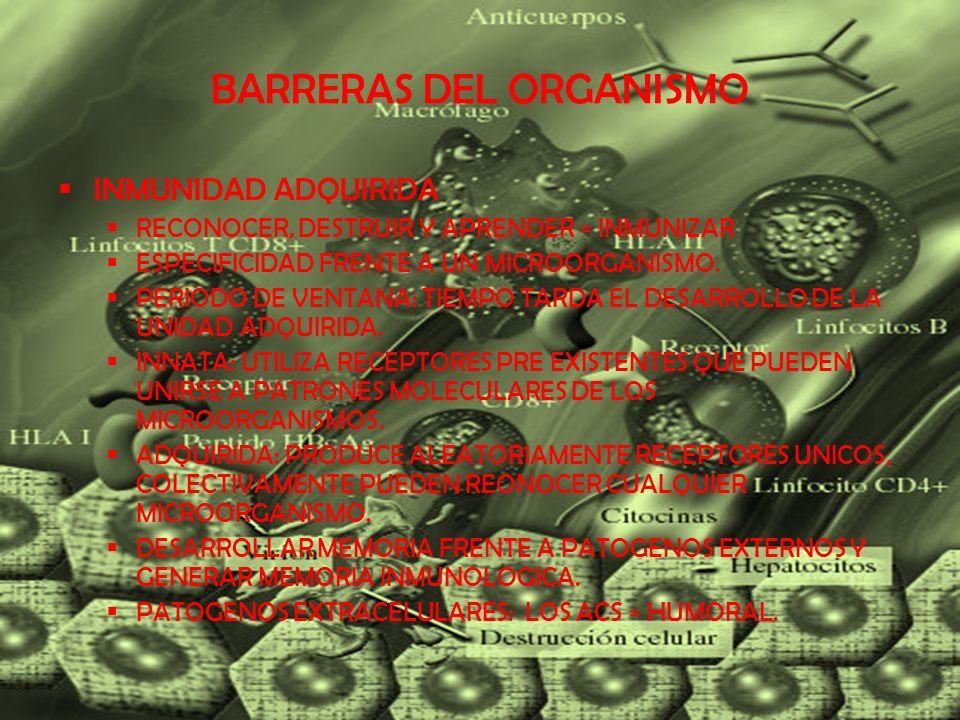 BARRERAS DEL ORGANISMO PATOGENOS INTRACELULARES: CELULAS ESPECIALIZADAS (LINFOCITOS T, B, MACROFAGOS) RESPUESTA MEDIADA POR CELULAS.
