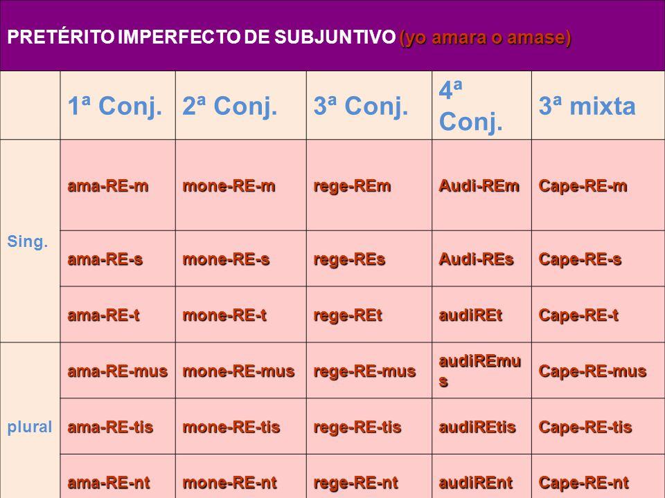 (yo amara o amase) PRETÉRITO IMPERFECTO DE SUBJUNTIVO (yo amara o amase) 1ª Conj.2ª Conj.3ª Conj. 4ª Conj. 3ª mixta Sing. ama-RE-mmone-RE-mrege-REmAud