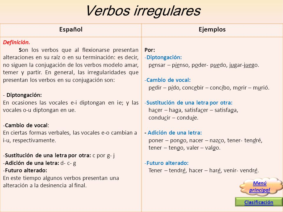Verbos irregulares EspañolEjemplos Definición. Son los verbos que al flexionarse presentan alteraciones en su raíz o en su terminación: es decir, no s
