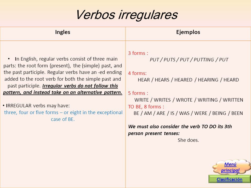 Verbos irregulares InglesEjemplos In English, regular verbs consist of three main parts: the root form (present), the (simple) past, and the past part