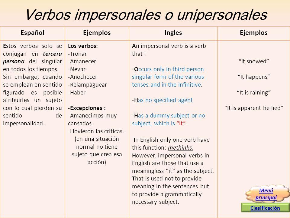 Verbos impersonales o unipersonales EspañolEjemplosInglesEjemplos Estos verbos solo se conjugan en tercera persona del singular en todos los tiempos.