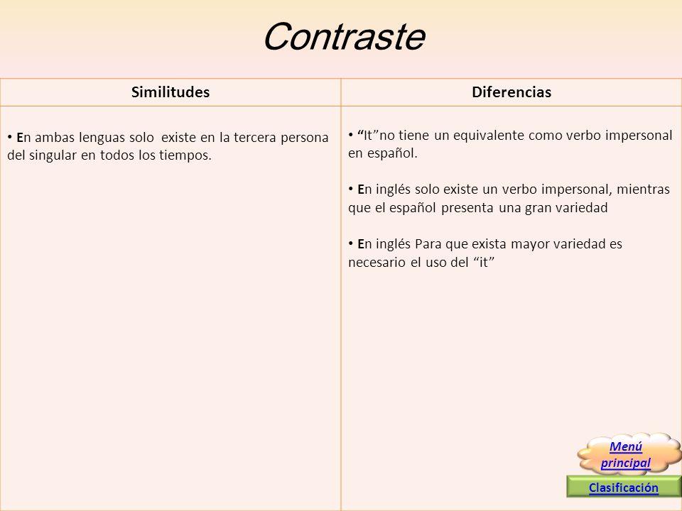Contraste En ambas lenguas solo existe en la tercera persona del singular en todos los tiempos. Itno tiene un equivalente como verbo impersonal en esp
