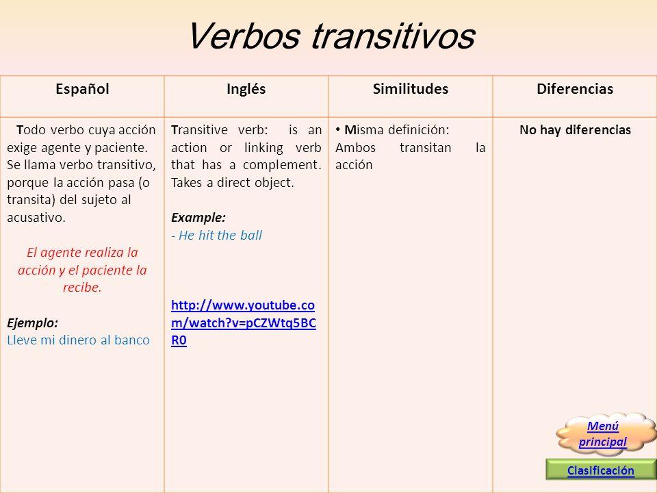 Verbos transitivos EspañolInglésSimilitudesDiferencias Todo verbo cuya acción exige agente y paciente. Se llama verbo transitivo, porque la acción pas