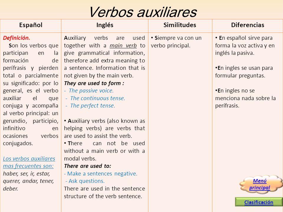 Verbos auxiliares EspañolInglésSimilitudesDiferencias Definición. Son los verbos que participan en la formación de perífrasis y pierden total o parcia