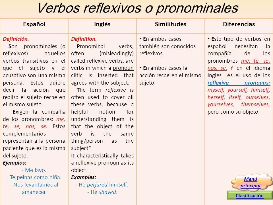Verbos reflexivos o pronominales EspañolInglésSimilitudesDiferencias Definición. Son pronominales (o reflexivos) aquellos verbos transitivos en el que