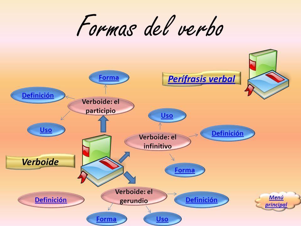 Formas del verbo Definición Verboide Verboide: el infinitivo Forma Definición Uso Verboide: el gerundio Verboide: el participio Forma Uso Definición P