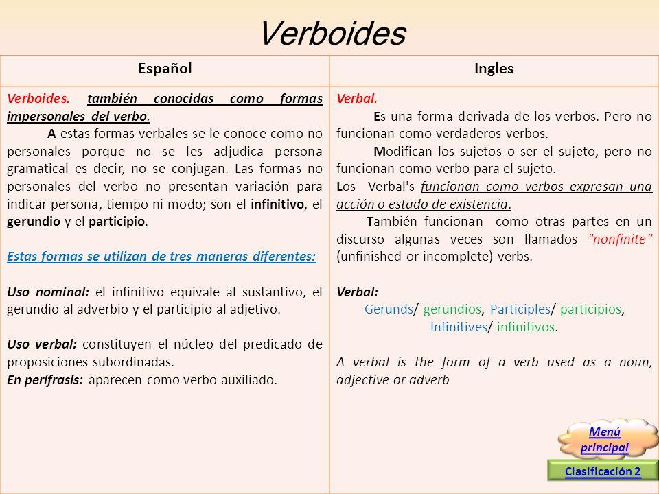 Verboides Verboides. también conocidas como formas impersonales del verbo. A estas formas verbales se le conoce como no personales porque no se les ad