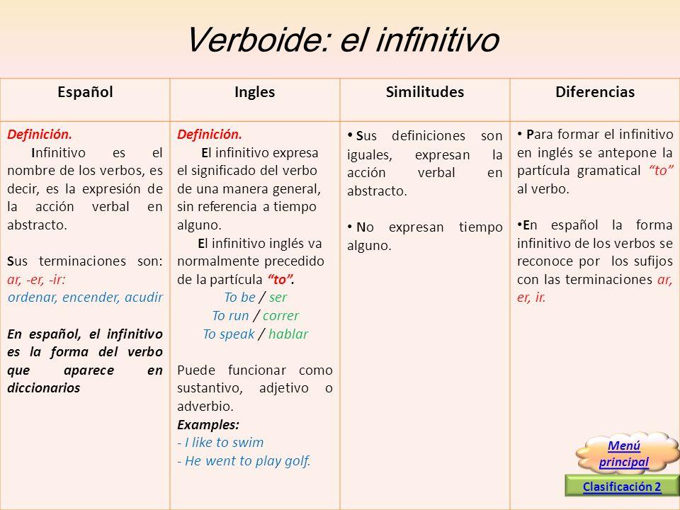 Verboide: el infinitivo Definición. Infinitivo es el nombre de los verbos, es decir, es la expresión de la acción verbal en abstracto. Sus terminacion
