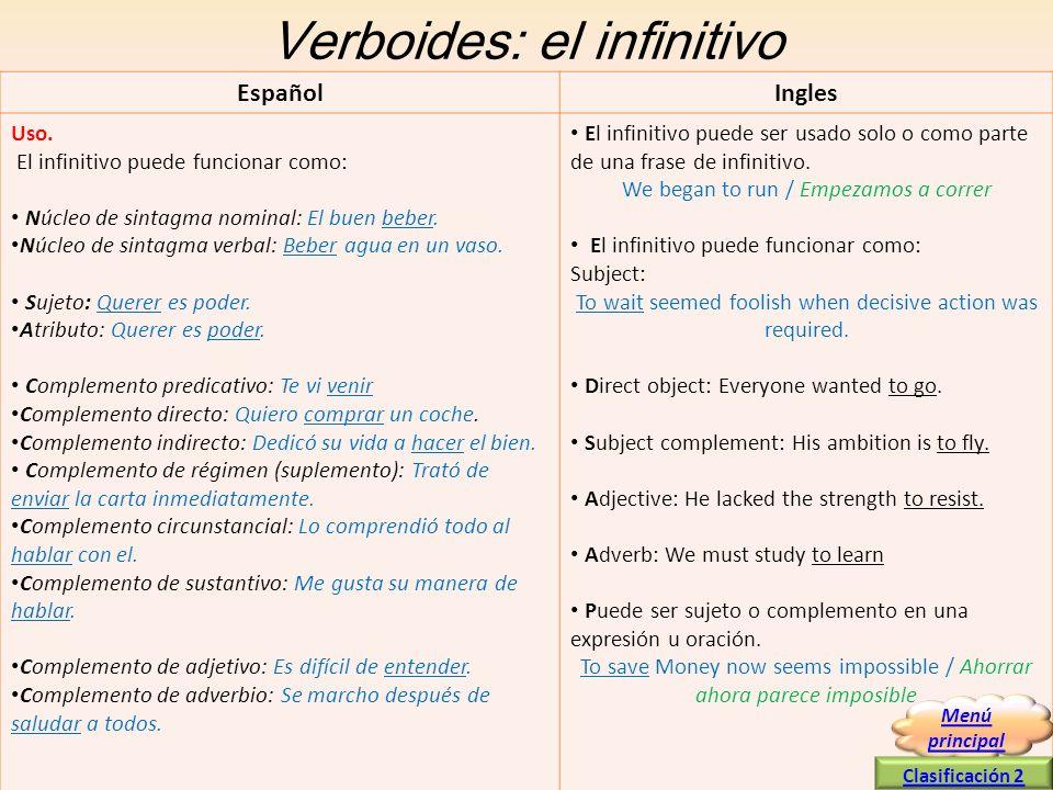 Verboides: el infinitivo EspañolIngles Uso. El infinitivo puede funcionar como: Núcleo de sintagma nominal: El buen beber. Núcleo de sintagma verbal: