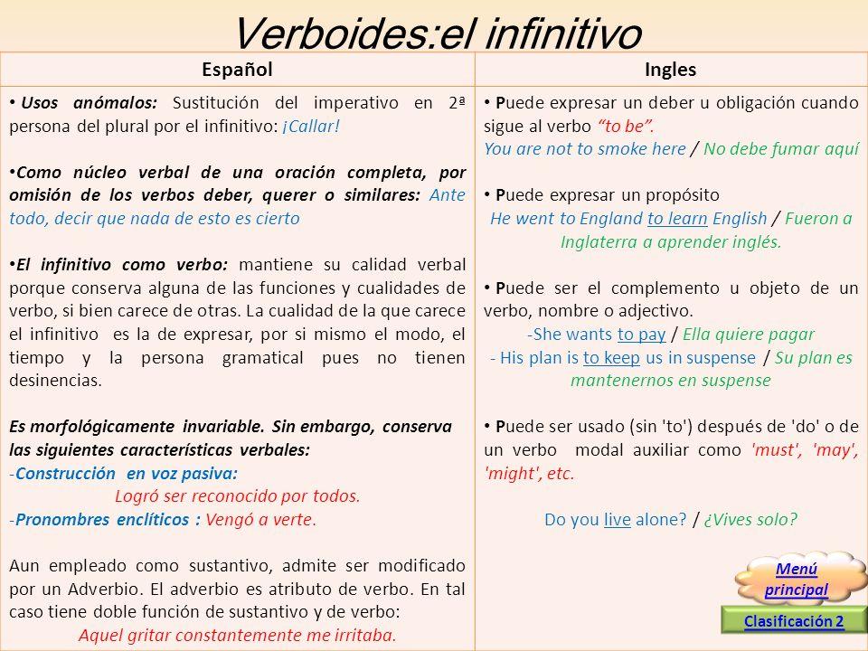 Verboides:el infinitivo EspañolIngles Usos anómalos: Sustitución del imperativo en 2ª persona del plural por el infinitivo: ¡Callar! Como núcleo verba