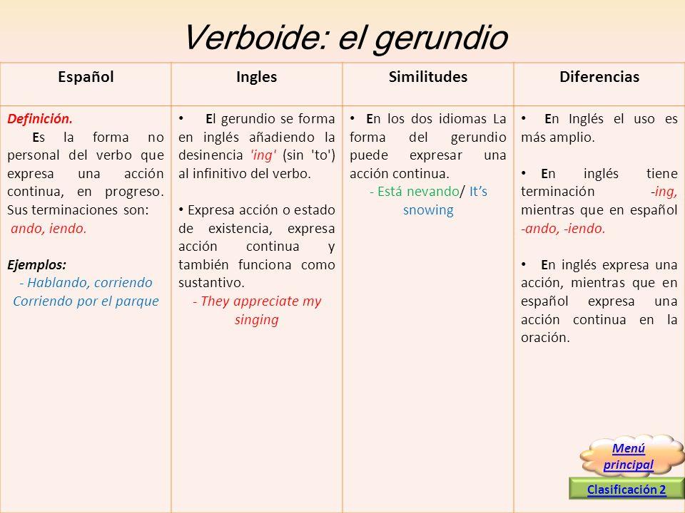 Verboide: el gerundio Definición. Es la forma no personal del verbo que expresa una acción continua, en progreso. Sus terminaciones son: ando, iendo.