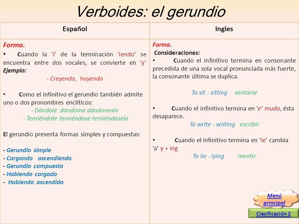 Verboides: el gerundio EspañolIngles Forma. Cuando la i de la terminación iendo se encuentra entre dos vocales, se convierte en y Ejemplo: - Creyendo,