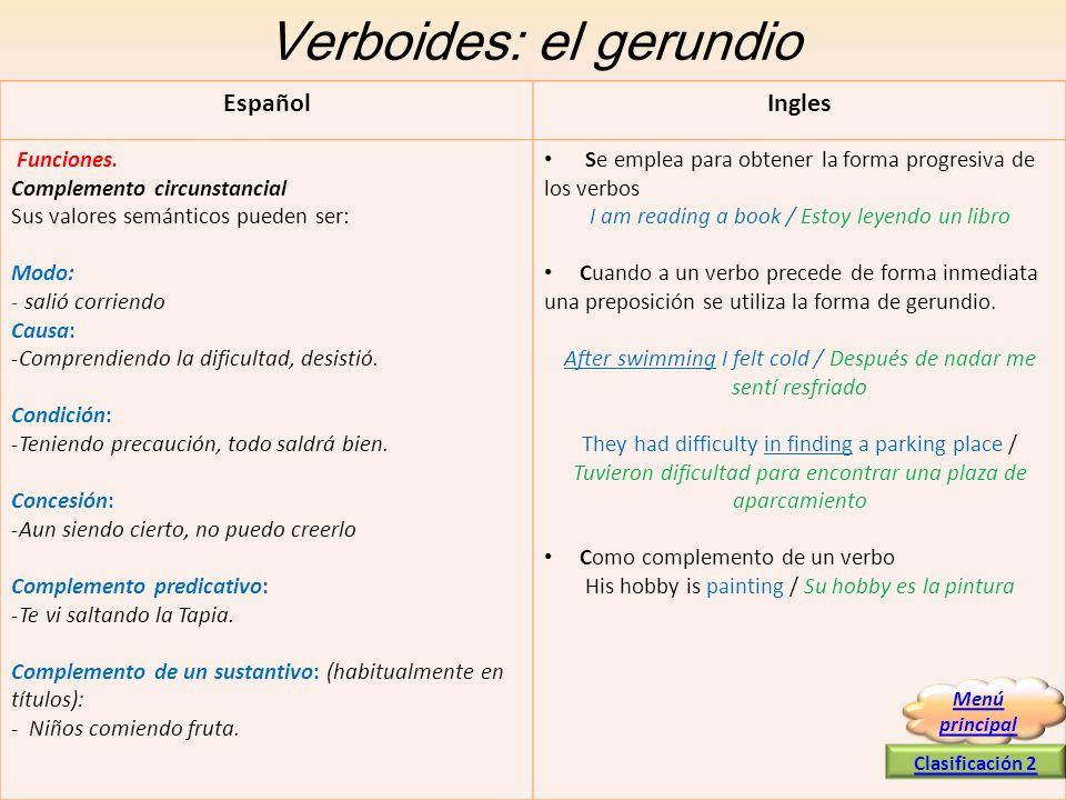 Verboides: el gerundio EspañolIngles Funciones. Complemento circunstancial Sus valores semánticos pueden ser: Modo: - salió corriendo Causa: -Comprend
