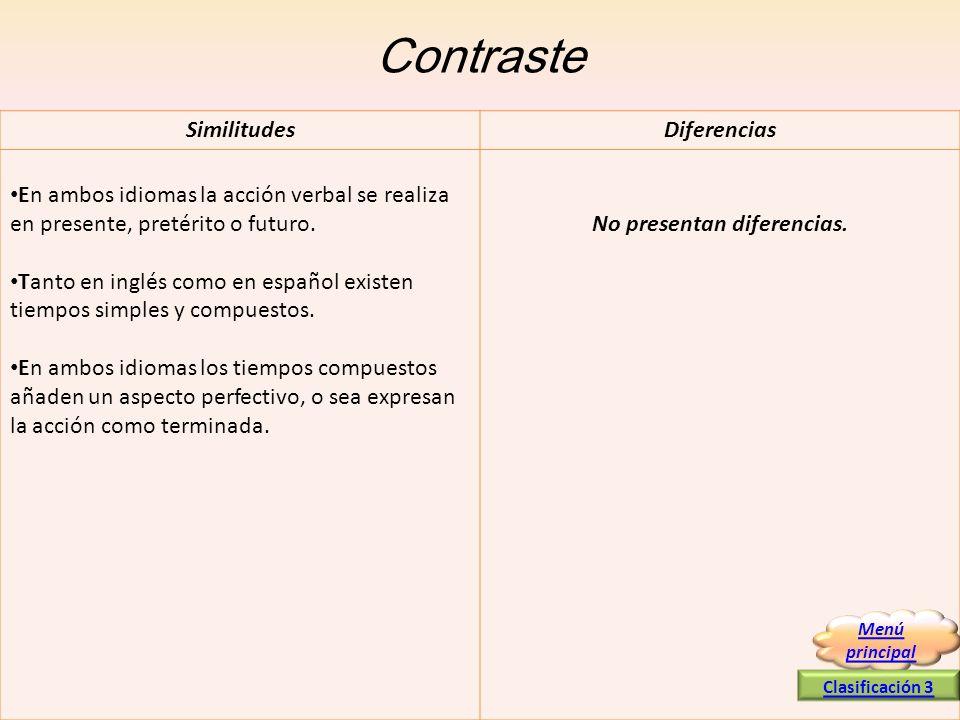 Contraste En ambos idiomas la acción verbal se realiza en presente, pretérito o futuro. Tanto en inglés como en español existen tiempos simples y comp