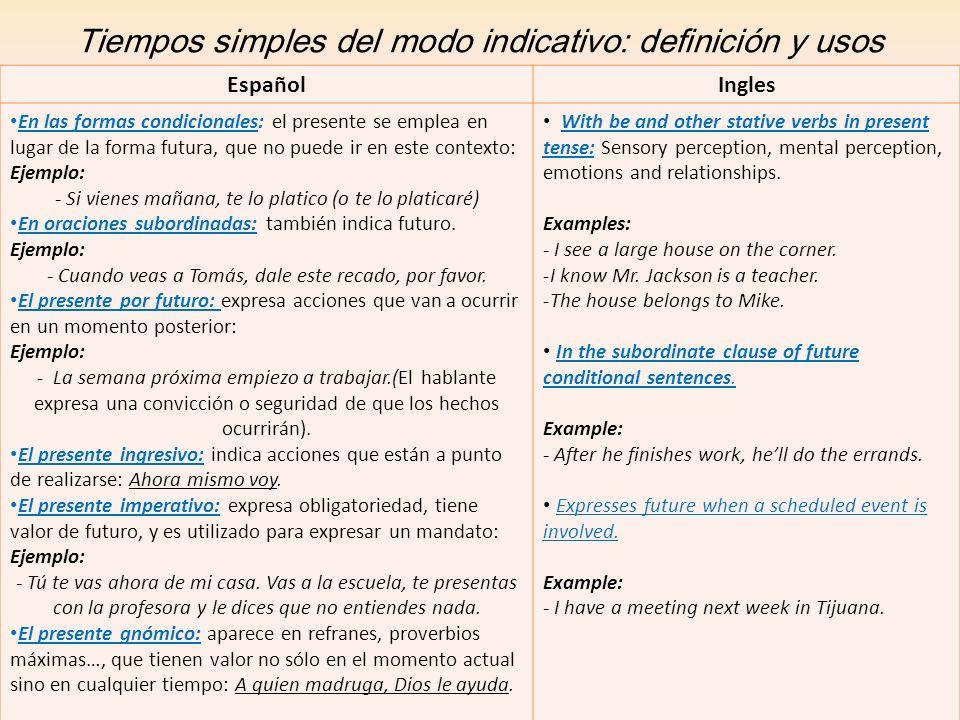 Tiempos simples del modo indicativo: definición y usos EspañolIngles En las formas condicionales: el presente se emplea en lugar de la forma futura, q