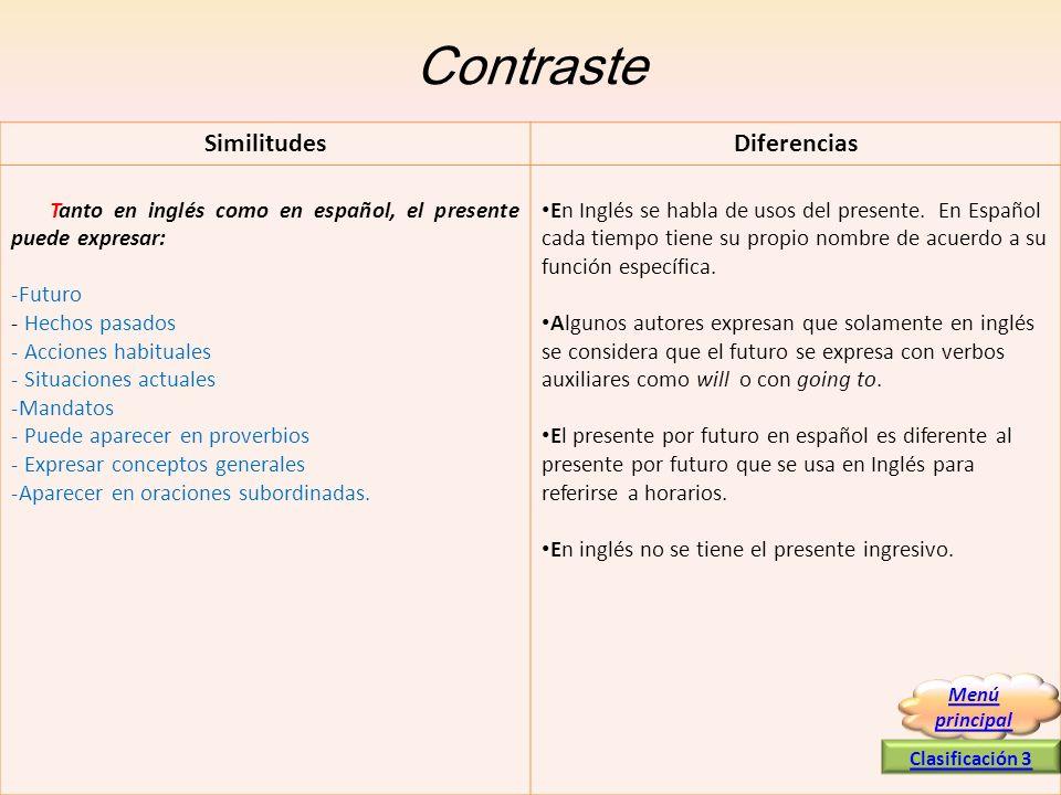 Contraste Tanto en inglés como en español, el presente puede expresar: -Futuro - Hechos pasados - Acciones habituales - Situaciones actuales -Mandatos