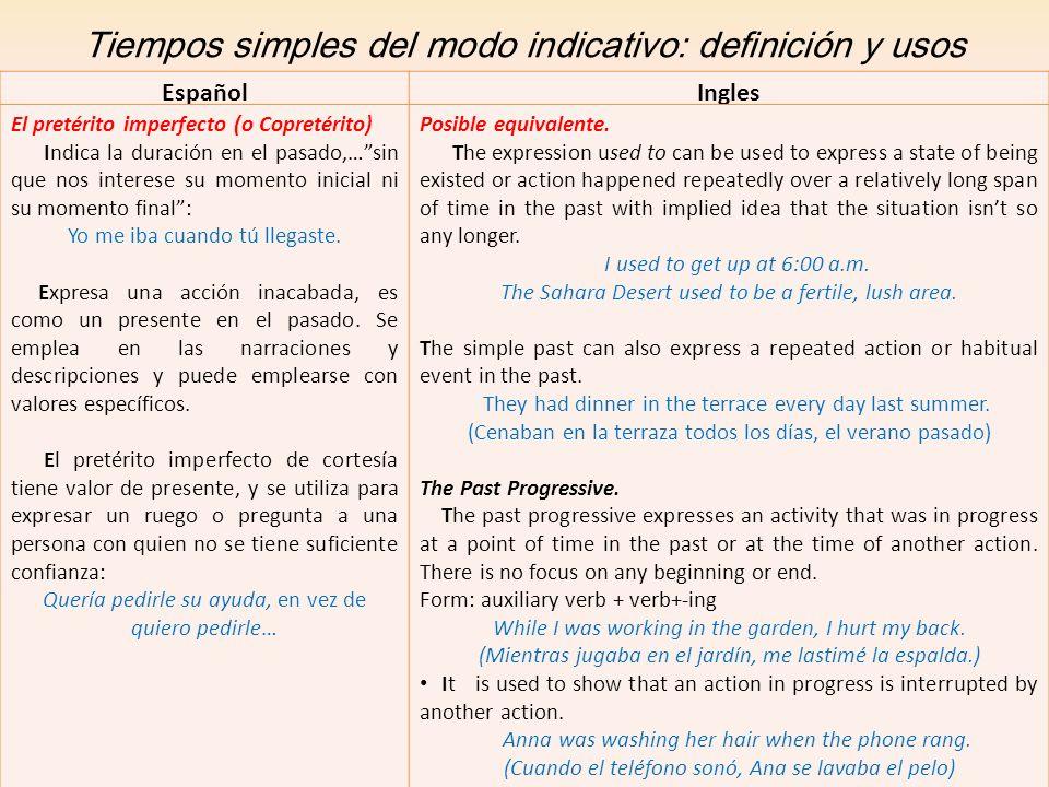 Tiempos simples del modo indicativo: definición y usos EspañolIngles El pretérito imperfecto (o Copretérito) Indica la duración en el pasado,…sin que