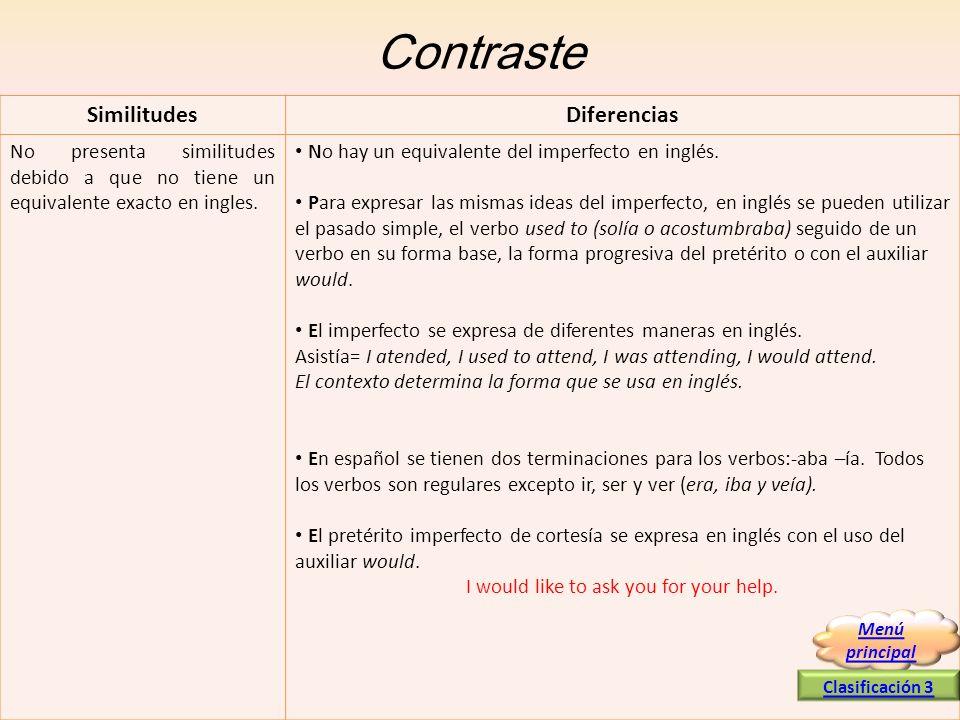 Contraste No presenta similitudes debido a que no tiene un equivalente exacto en ingles. No hay un equivalente del imperfecto en inglés. Para expresar
