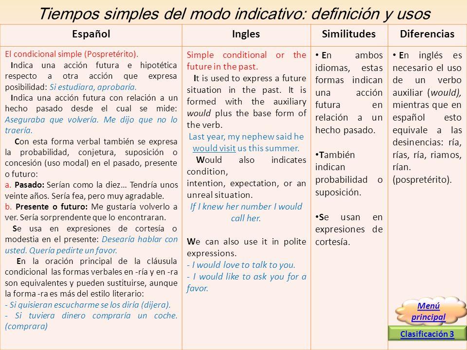 Tiempos simples del modo indicativo: definición y usos EspañolInglesSimilitudesDiferencias El condicional simple (Pospretérito). Indica una acción fut