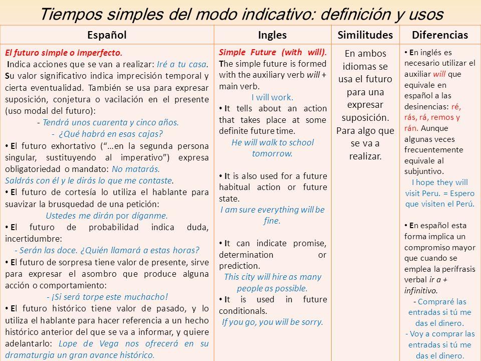 Tiempos simples del modo indicativo: definición y usos EspañolInglesSimilitudesDiferencias El futuro simple o imperfecto. Indica acciones que se van a