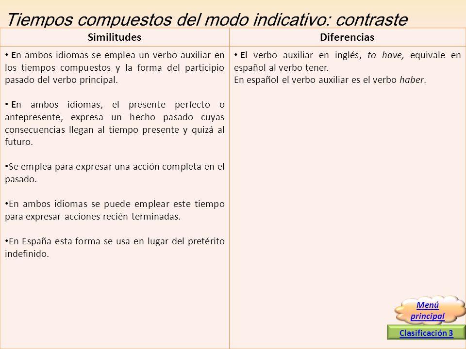 Tiempos compuestos del modo indicativo: contraste SimilitudesDiferencias En ambos idiomas se emplea un verbo auxiliar en los tiempos compuestos y la f