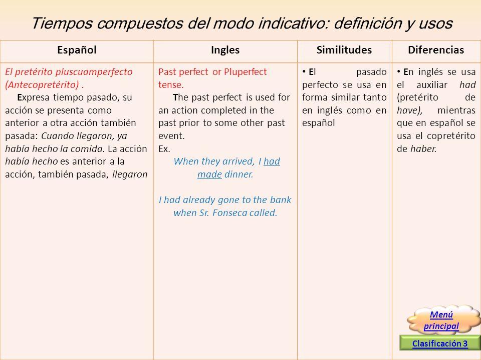 Tiempos compuestos del modo indicativo: definición y usos EspañolInglesSimilitudesDiferencias El pretérito pluscuamperfecto (Antecopretérito). Expresa