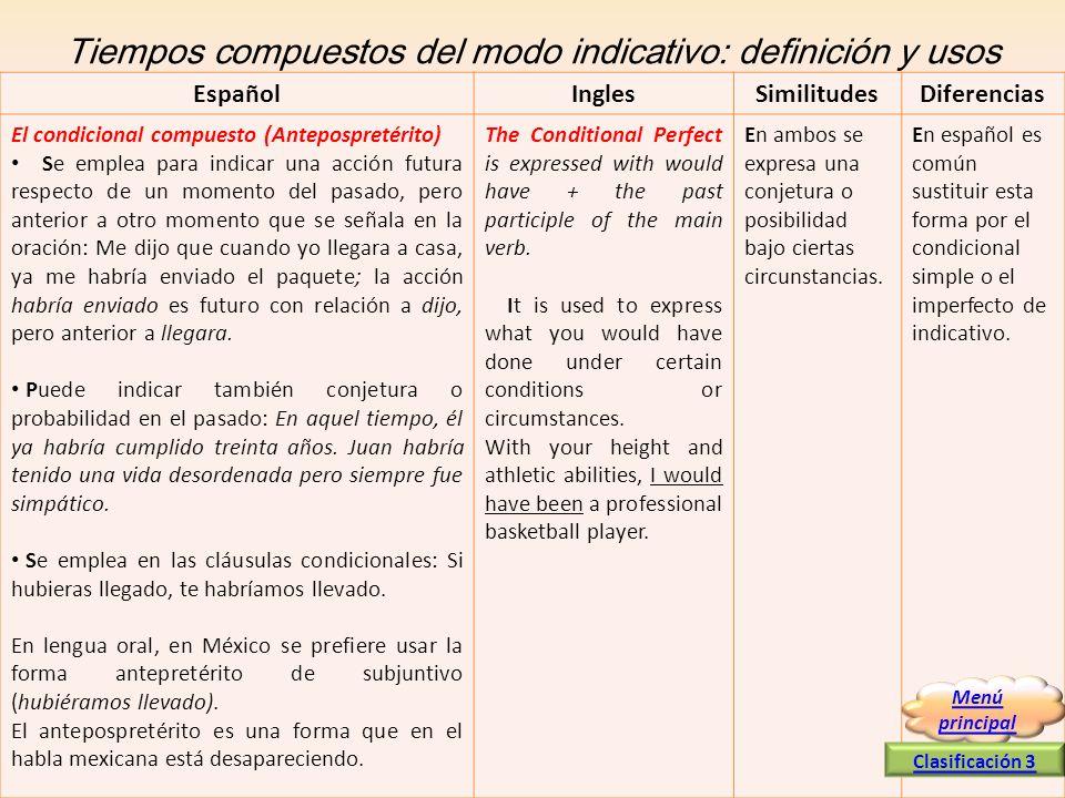 Tiempos compuestos del modo indicativo: definición y usos EspañolInglesSimilitudesDiferencias El condicional compuesto (Antepospretérito) Se emplea pa