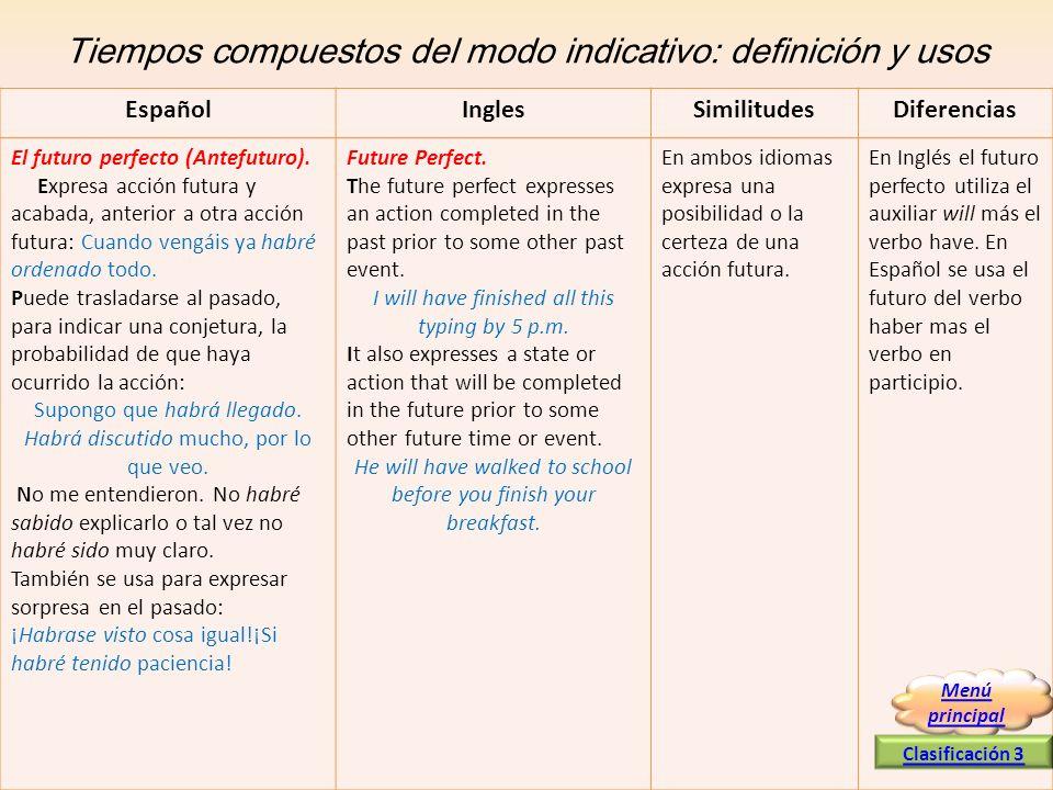 Tiempos compuestos del modo indicativo: definición y usos EspañolInglesSimilitudesDiferencias El futuro perfecto (Antefuturo). Expresa acción futura y