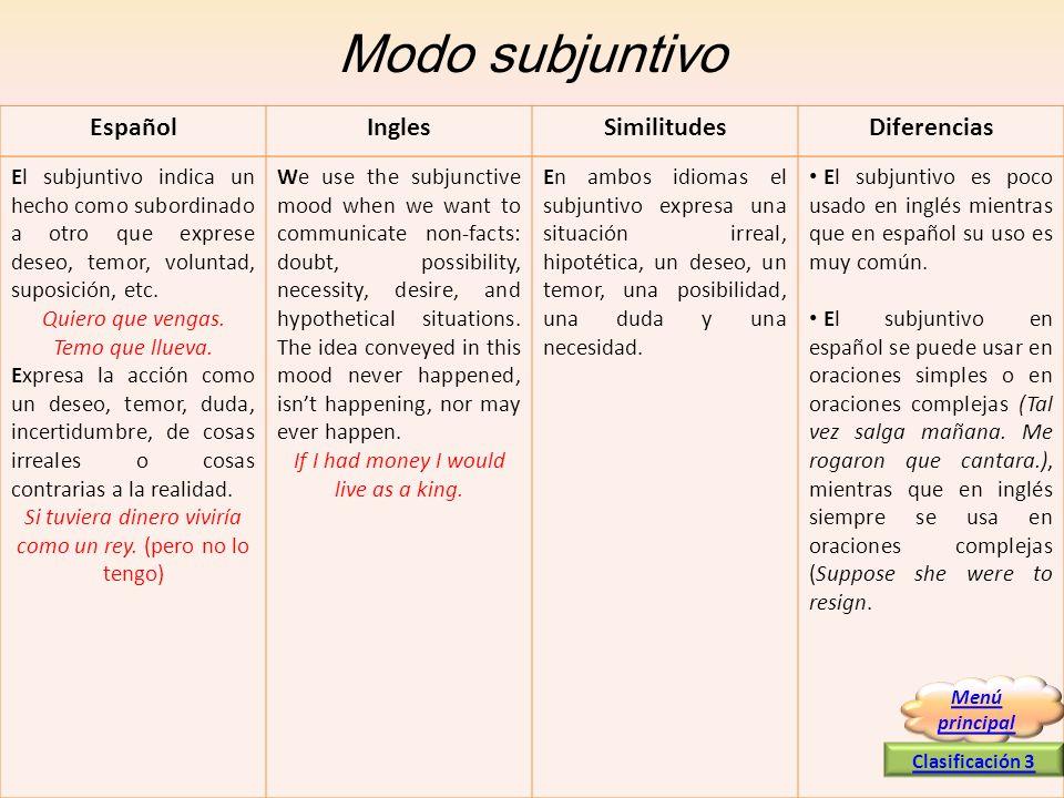 Modo subjuntivo El subjuntivo indica un hecho como subordinado a otro que exprese deseo, temor, voluntad, suposición, etc. Quiero que vengas. Temo que