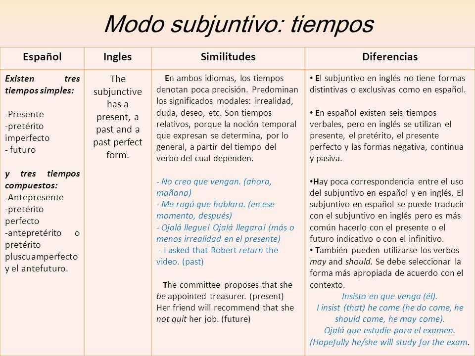 Modo subjuntivo: tiempos Existen tres tiempos simples: -Presente -pretérito imperfecto - futuro y tres tiempos compuestos: -Antepresente -pretérito pe