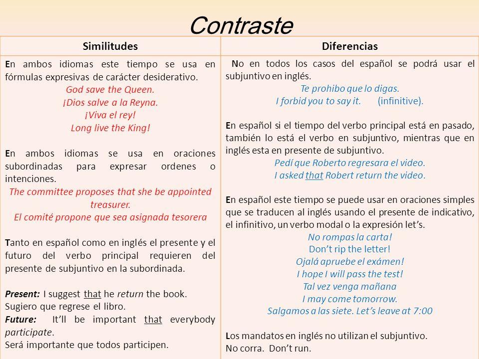 Contraste En ambos idiomas este tiempo se usa en fórmulas expresivas de carácter desiderativo. God save the Queen. ¡Dios salve a la Reyna. ¡Viva el re