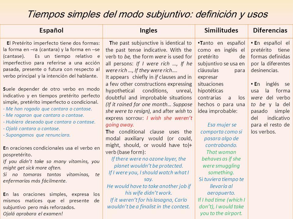Tiempos simples del modo subjuntivo: definición y usos EspañolInglesSimilitudesDiferencias El Pretérito imperfecto tiene dos formas: la forma en –ra (