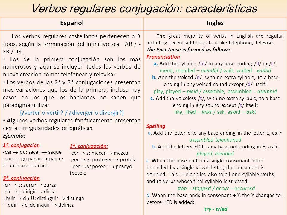 Verbos regulares conjugación: características EspañolIngles Los verbos regulares castellanos pertenecen a 3 tipos, según la terminación del infinitivo