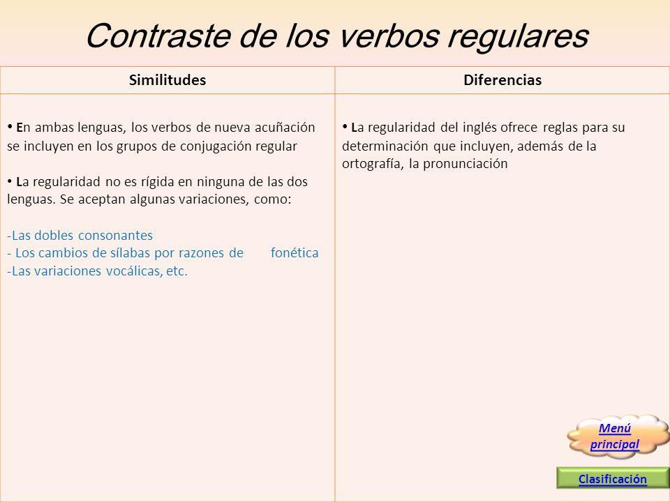Contraste de los verbos regulares En ambas lenguas, los verbos de nueva acuñación se incluyen en los grupos de conjugación regular La regularidad no e