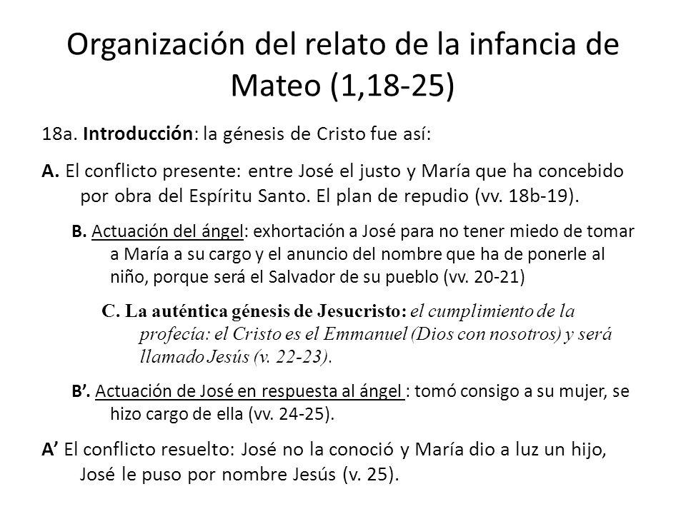 Organización del relato de la infancia de Mateo (1,18-25) 18a.
