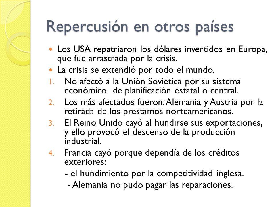 Repercusión en otros países Los USA repatriaron los dólares invertidos en Europa, que fue arrastrada por la crisis.