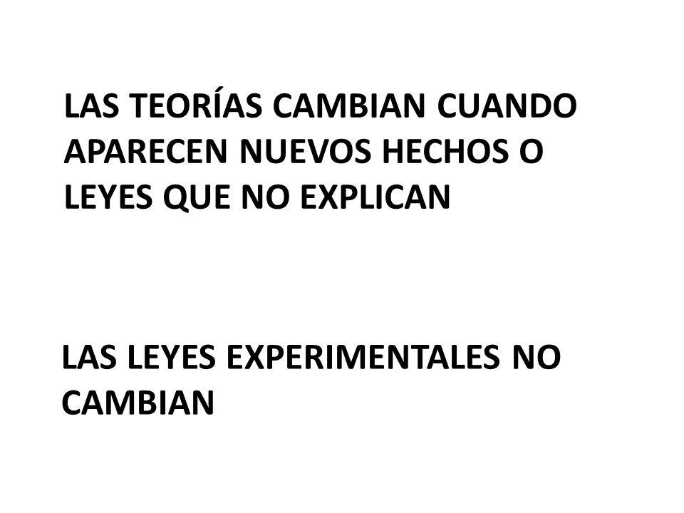 LAS LEYES EXPERIMENTALES NO CAMBIAN LAS TEORÍAS CAMBIAN CUANDO APARECEN NUEVOS HECHOS O LEYES QUE NO EXPLICAN