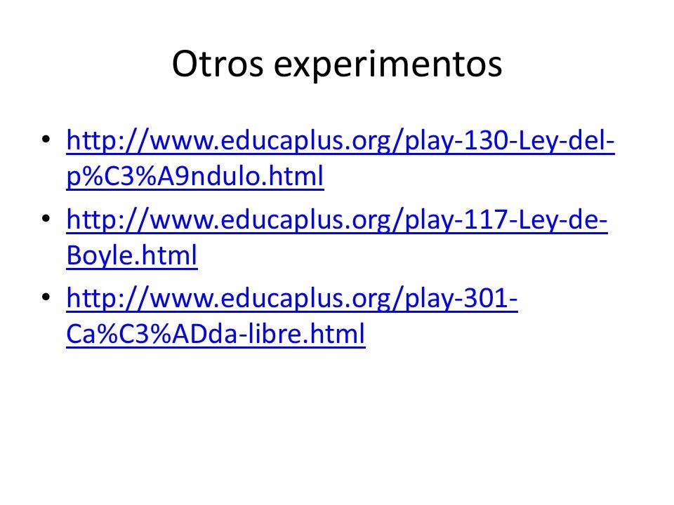 Otros experimentos http://www.educaplus.org/play-130-Ley-del- p%C3%A9ndulo.html http://www.educaplus.org/play-130-Ley-del- p%C3%A9ndulo.html http://ww