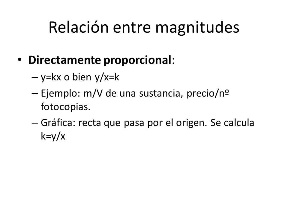 Relación entre magnitudes Directamente proporcional: – y=kx o bien y/x=k – Ejemplo: m/V de una sustancia, precio/nº fotocopias. – Gráfica: recta que p