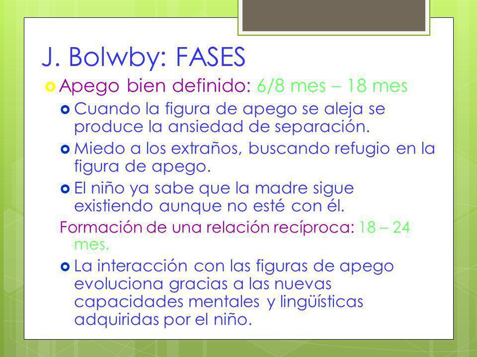 J. Bolwby: FASES Apego bien definido: 6/8 mes – 18 mes Cuando la figura de apego se aleja se produce la ansiedad de separación. Miedo a los extraños,