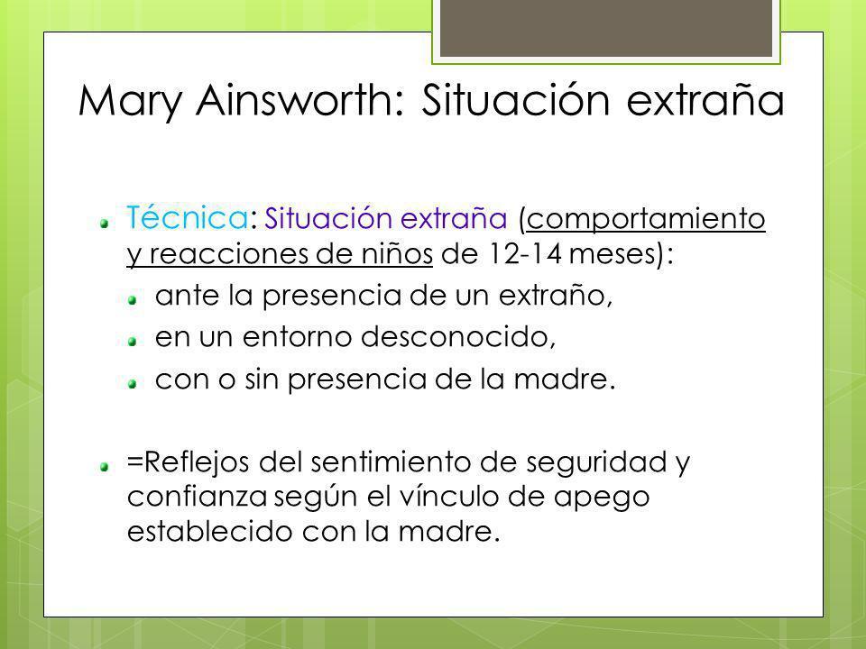 Mary Ainsworth: Situación extraña Técnica: Situación extraña (comportamiento y reacciones de niños de 12-14 meses): ante la presencia de un extraño, en un entorno desconocido, con o sin presencia de la madre.