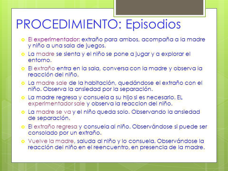 PROCEDIMIENTO: Episodios El experimentador: extraño para ambos, acompaña a la madre y niño a una sala de juegos.