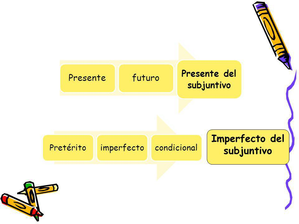 Presentefuturo Presente del subjuntivo Pretéritoimperfectocondicional Imperfecto del subjuntivo