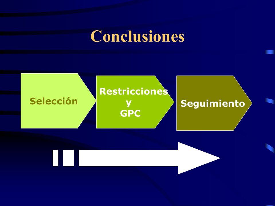 Conclusiones Selección Seguimiento Restricciones y GPC