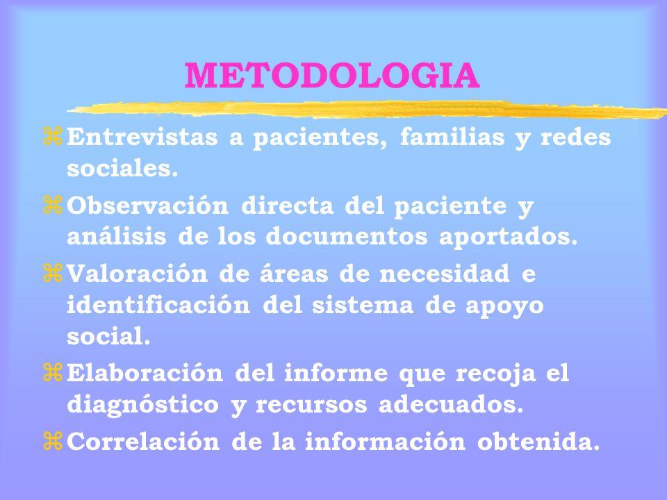 METODOLOGIA z Entrevistas a pacientes, familias y redes sociales.