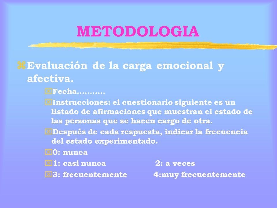 METODOLOGIA z Evaluación de la carga emocional y afectiva.